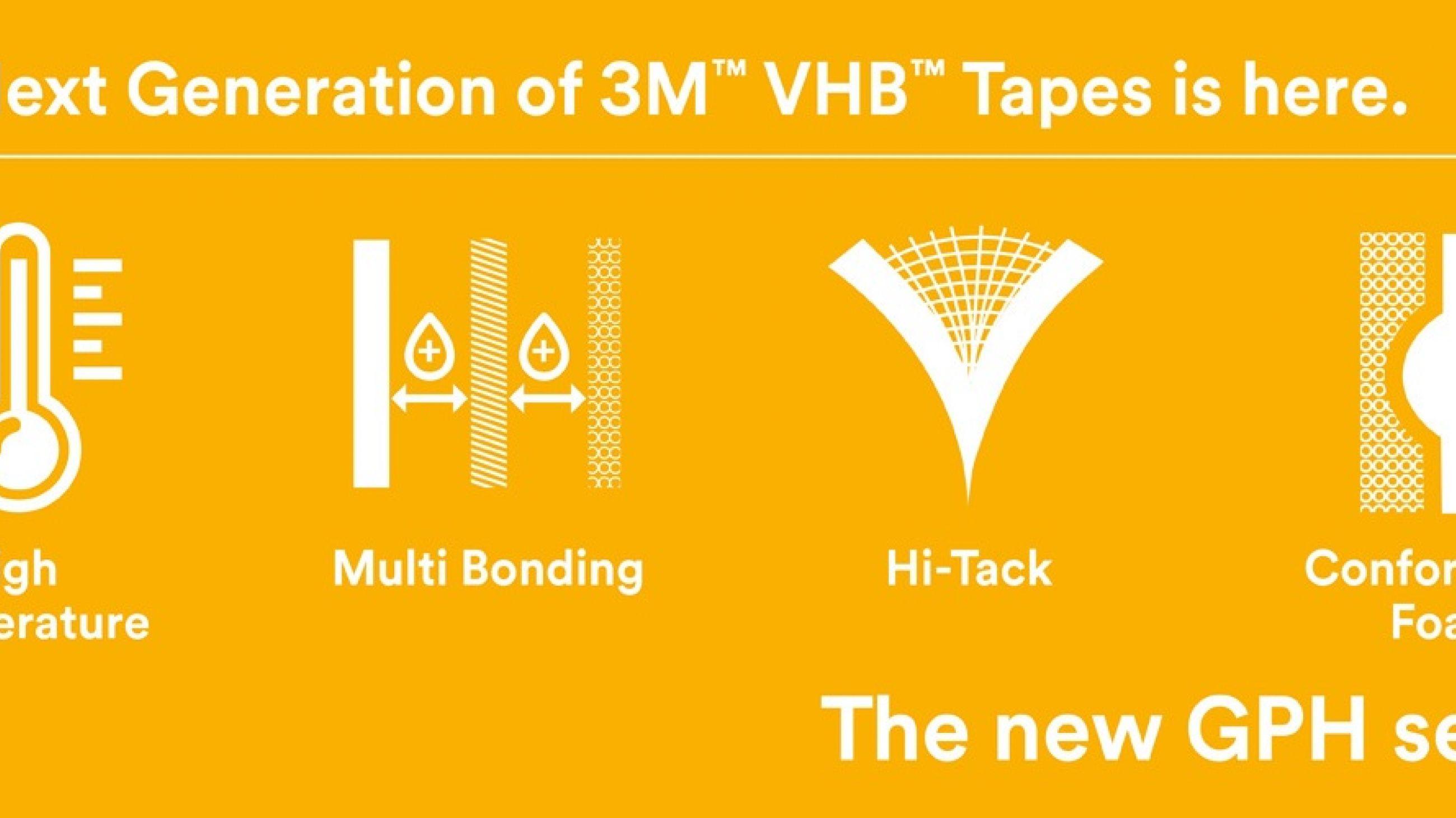 The new 3M VHB GPH series